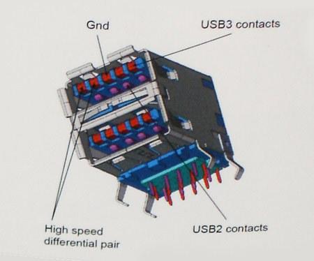 CES-2008: несколько фото USB 3.0