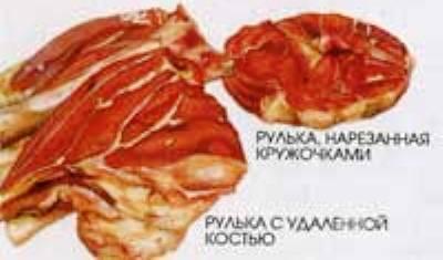 Как выбрать мясо на базаре и в магазине.