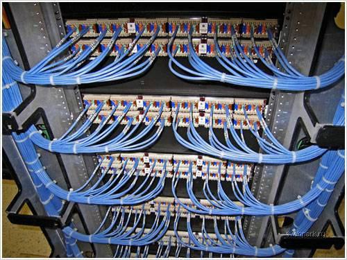 Искусство построения серверов