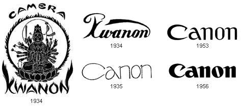 Эволюция логотипов мегабрендов