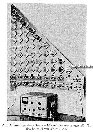 Самые интересные аналоговые компьютеры – познавательно!