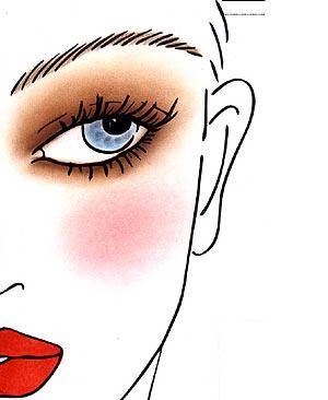 Make- up.
