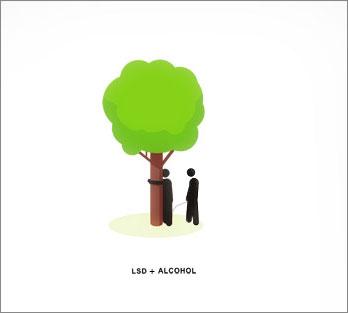 Фотожаба: Алкоголь + ЛСД