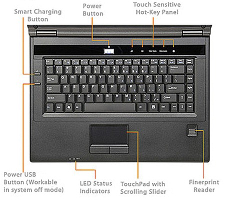Ноутбук OCZ «сделай сам» — Barebone Gaming