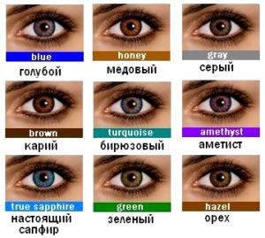 Украшения для глаз - цветные линзы!