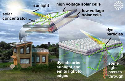 Оконное стекло будет вырабатывать электричество