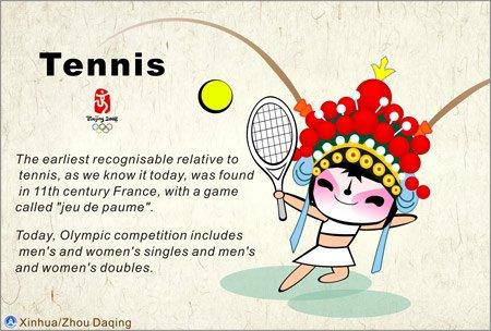 Олимпийский виды спорта глазами китайцев