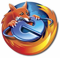 Firefox отвоевал 20% мирового рынка браузеров