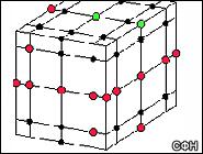 Доказана теорема, опровергающая квантово-механический детерминизм