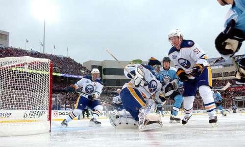 Хоккей .Часть4.NHL