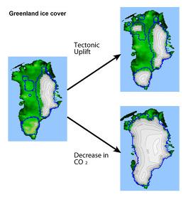 Гренландия покрылась льдом из-за нехватки углекислого газа - ученые