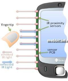 Технология SideSight - multitouch дисплей, не требующий прикосновений