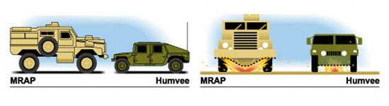 Сможет ли MRAP заменить Хаммер?