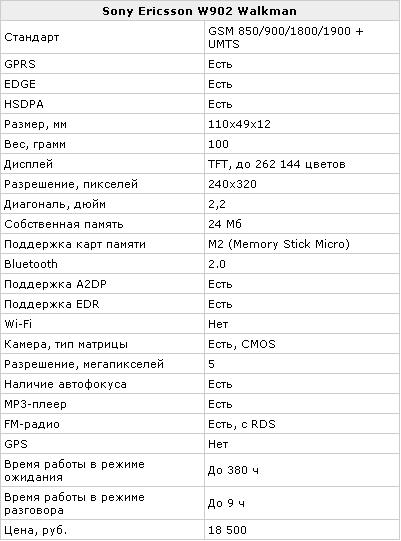 Обзор музыкальных телефонов осени 2008 года