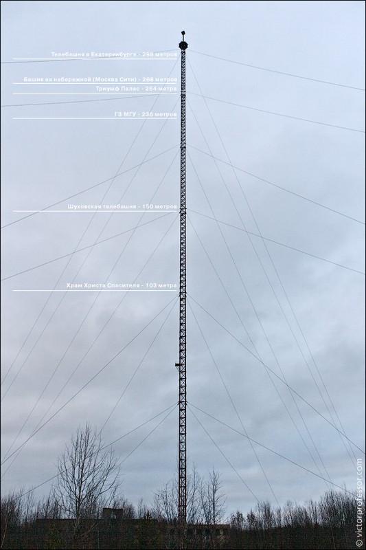 Самый высокий абандон