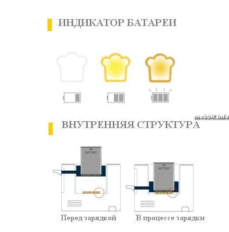 Концептуальное зарядное устройство в виде тостера