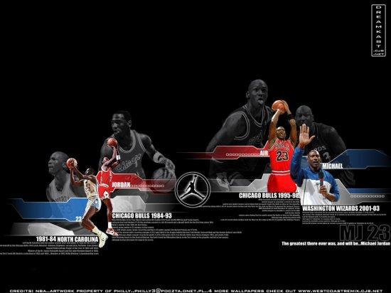 Всё о Michael Jordan