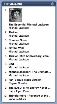 Майкл Джексон побил рекорд Интернета