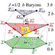 Новая субатомная частица