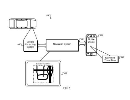 Apple патентует русские технологии?