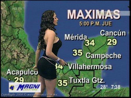 Погода в Мексике