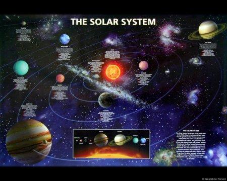 Космос и не только...