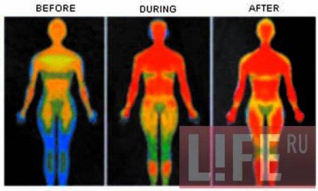 Ученые сделали снимок души человека