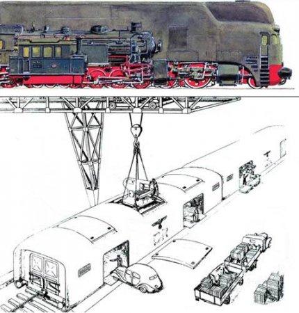 Проект циклопических железных дорог Третьего рейха