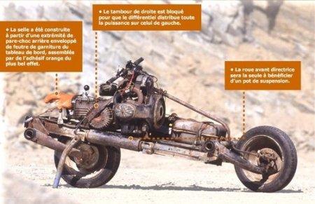 Мотоцикл из автомобиля Citroën 2CV