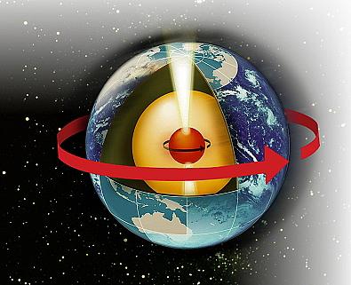 Обнаружен 70-летний цикл колебаний оси вращения Земли