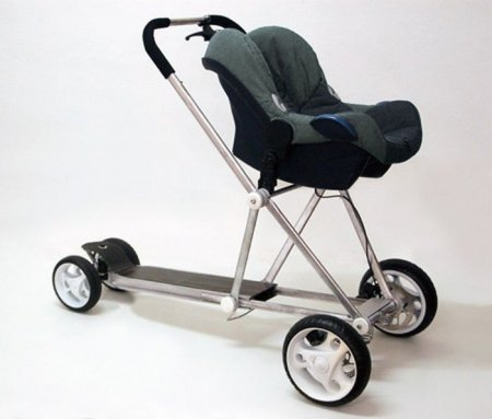 Новое изобретение колясок