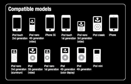 Sony ICF-CL75iP часы-будильник для вашего iPhone