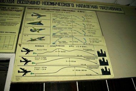 Заброшенный командный пункт советских ПВО