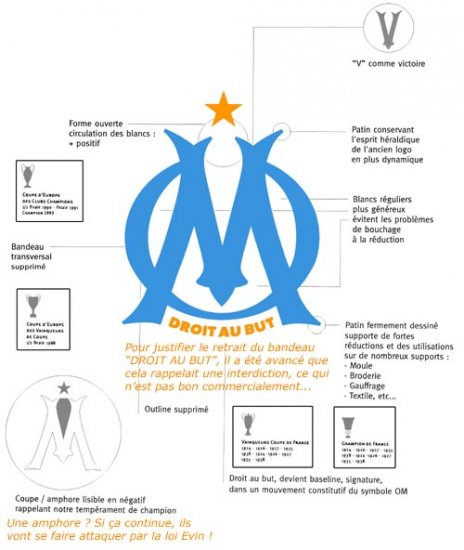 ����� ��������� Ultras ����� ���� : +Olympique de Marseille+