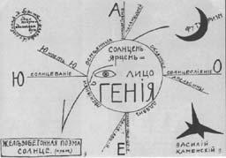 Тип0грАФскиЕ 0пЬIтЬI поЭтA - ФутуристА