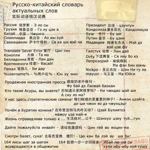 Актуальный русско-китайский разговорник
