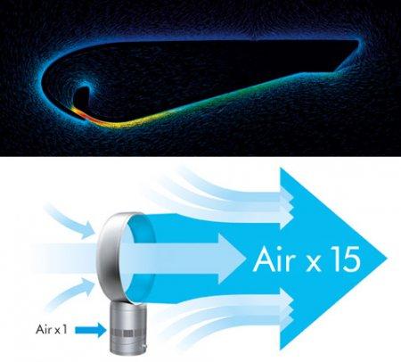 Невидимый вентилятор загадочно умножает воздух
