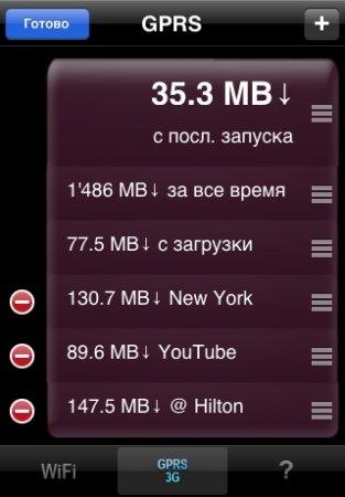 Apple iPhone занимает первое место по мобильному трафику в Беларуси