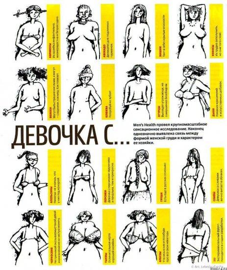 Учёные доказали, что женская грудь...
