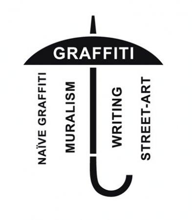 GRAFFITISSIMO! (о графити)