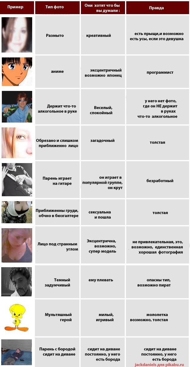 """""""Ху из ху"""" по аватарке в соц сетях"""