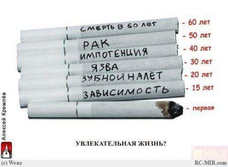 Семь портретов курильщика: найди свой, чтобы бросить