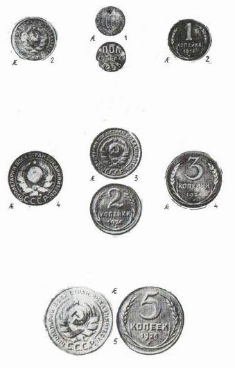 Деньги Беларуси (2-ая пол. XIV - 1946)