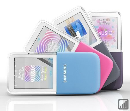 Samsung IceTouch - ����� � ���������� ��������