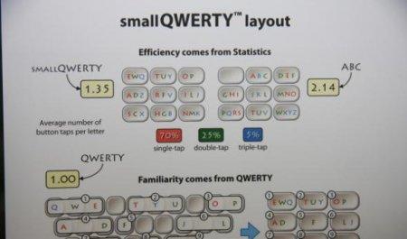 Мини-клавиатура Qwerty для девайсов с тачскрином