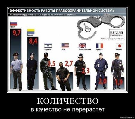 Демотиваторы - 48