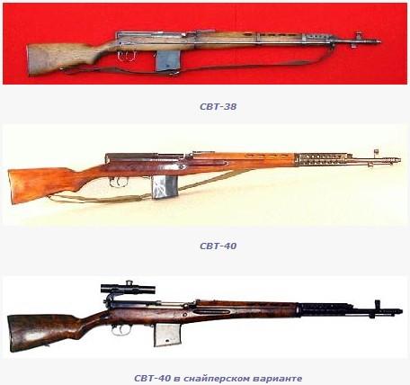 Лучшие пистолеты-пулеметы Второй мировой войны. Часть 1