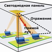 Разработана передача Интернета через бытовое освещение