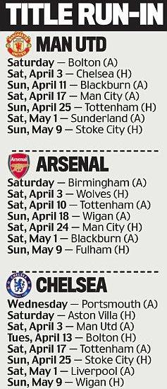 Английская Премьер Лига ! 31-ый тур !