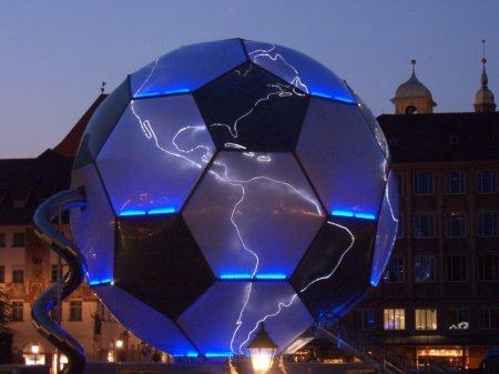 Футбол. Обзор Чемпионатов